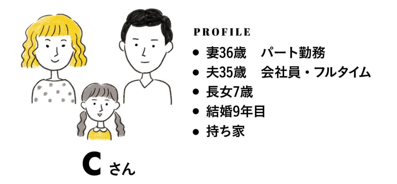 Cさん PROFILE 妻36歳 パート勤務 夫35歳 会社員・フルタイム 長女7歳 結婚9年目 持ち家