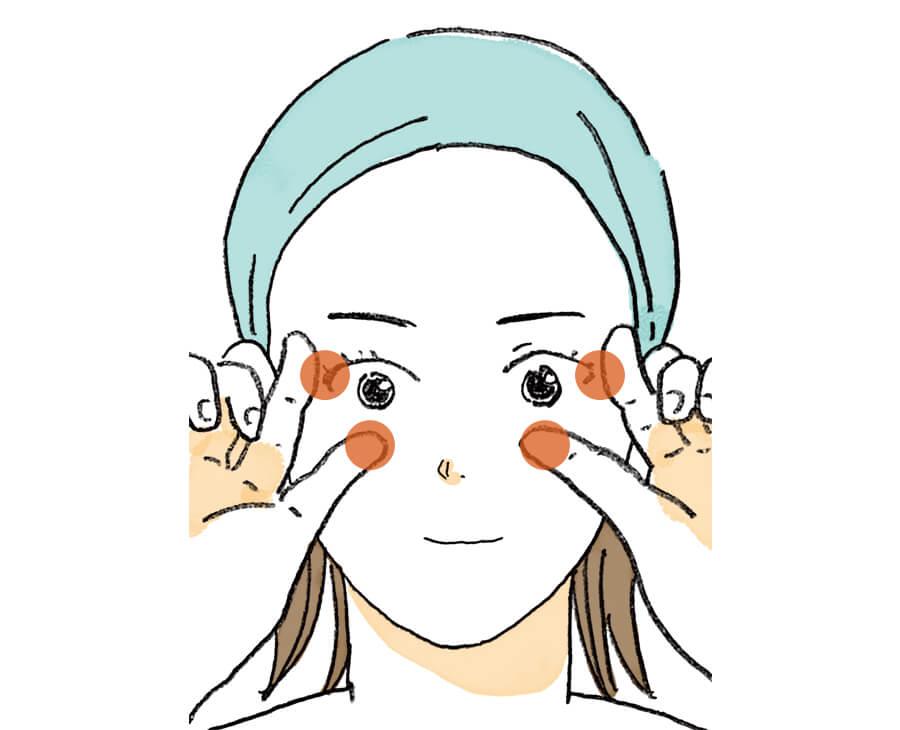 目尻の外側と黒目の下を痛気持ちいい強さでプッシュ