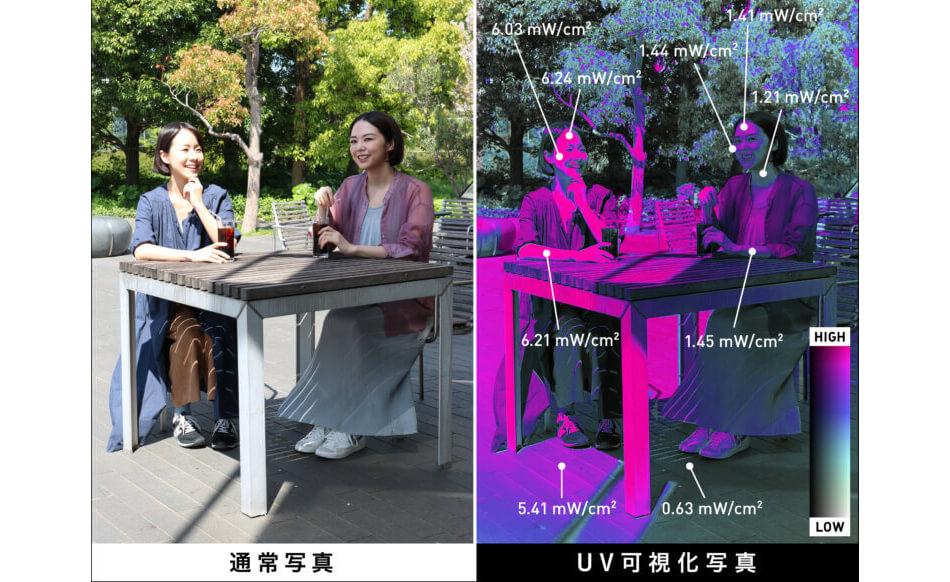 カフェの屋外席で浴びている紫外線量を、可視化&数値化