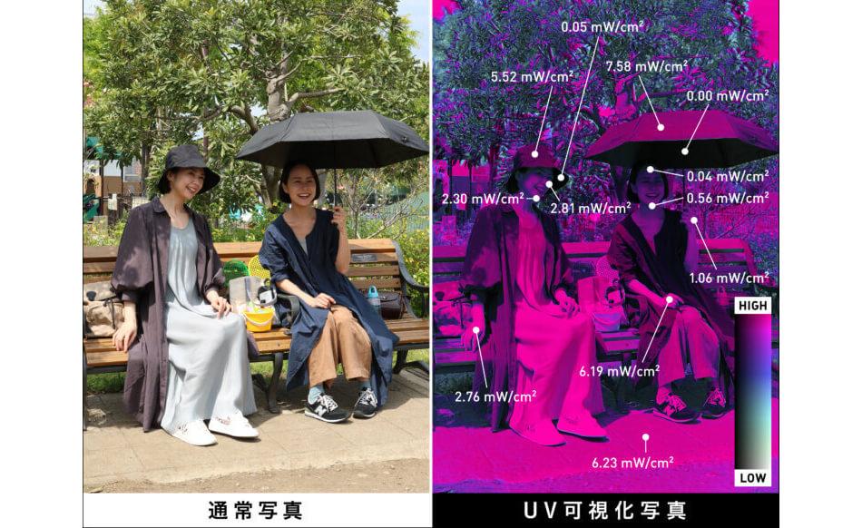 公園での見守りタイムの紫外線を可視化&数値化