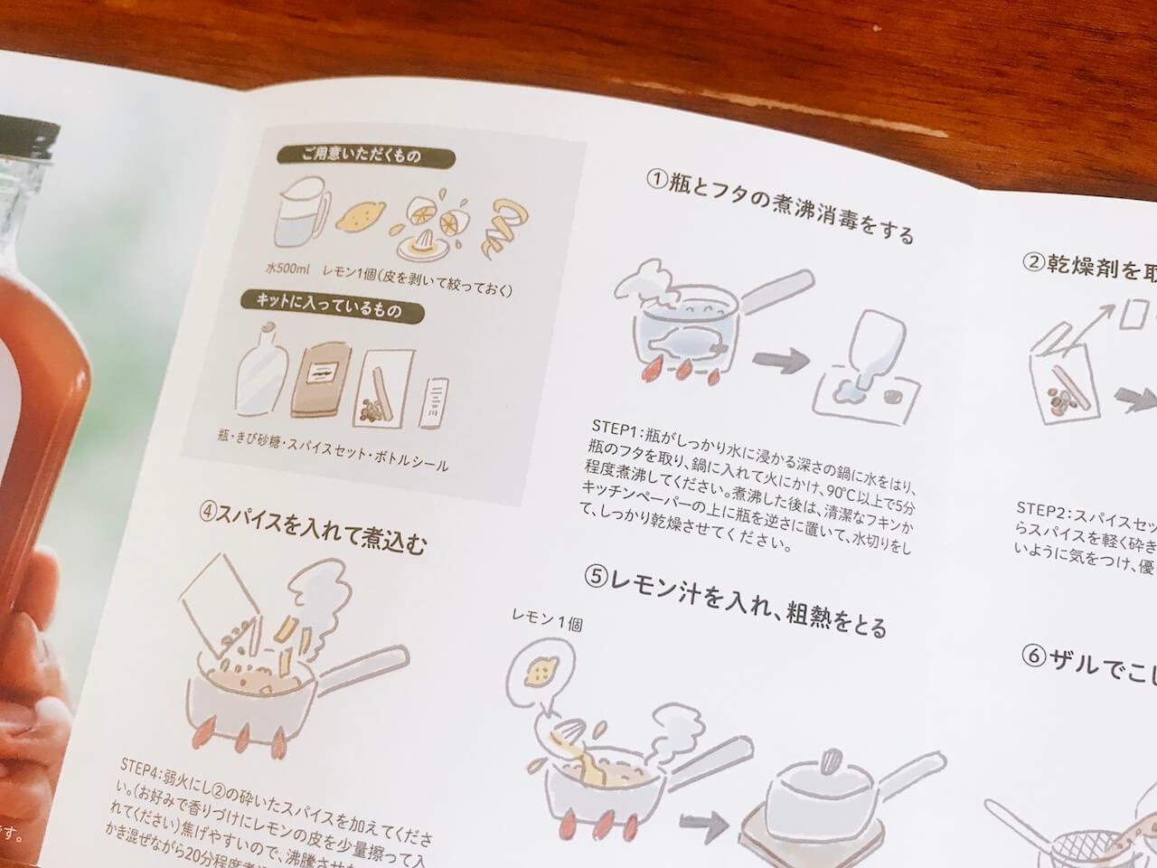 手作りコーラ レシピ