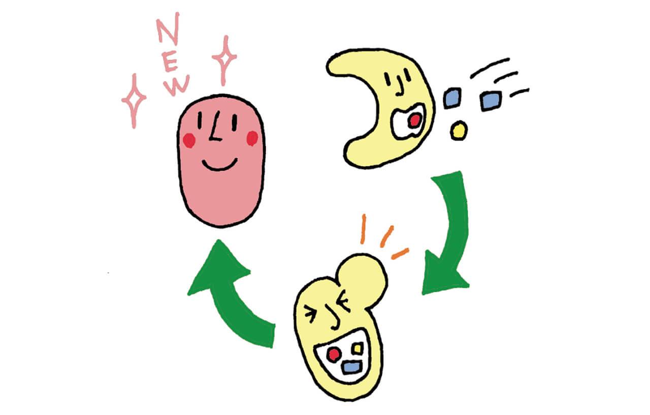 細胞が生まれ変わると生活習慣病や感染症の予防、肌や筋肉の老化を抑えることにもつながるとか!?