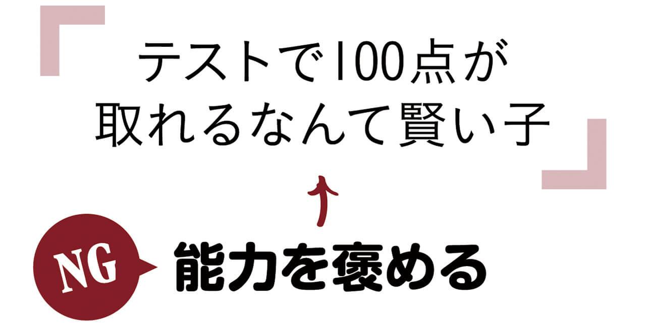 「テストで100点が取れるなんて賢い子」←NG 能力を褒める